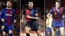 Đội hình huyền thoại của Barca theo từng số áo