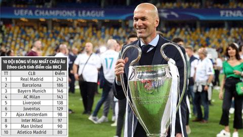 Zinedine Zidane mang về Real Madrid tới 4 chức vô địch Champions League cả trong vai trò cầu thủ lẫn HLV