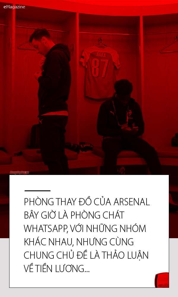 phòng thay đồ Arsenal