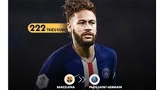 Neymar và những thương vụ chuyển nhượng đắt nhất lịch sử