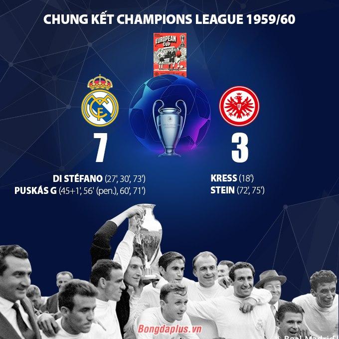 60 năm trận chung kết châu Âu hay nhất lịch sử: Real Madrid hủy diệt Frankfurt