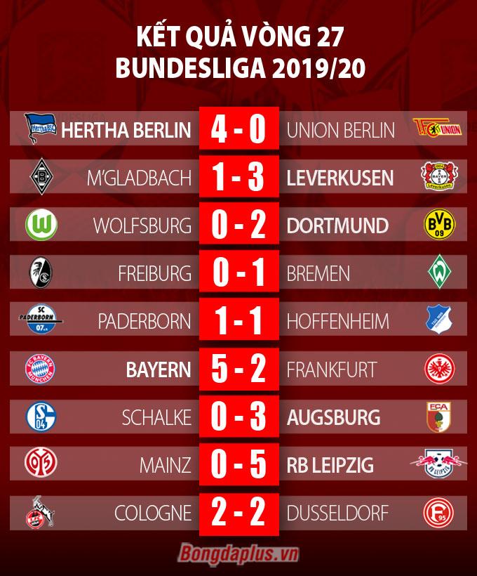 Tổng hợp vòng 27 Bundesliga