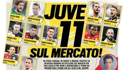 Juventus rao bán nguyên một đội hình trong kỳ chuyển nhượng tới