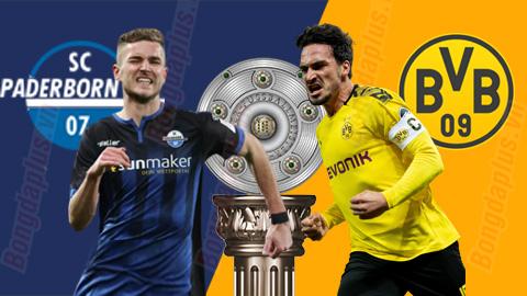 Trực tiếp Paderborn vs Dortmund, 23h00 tối nay (31/5)