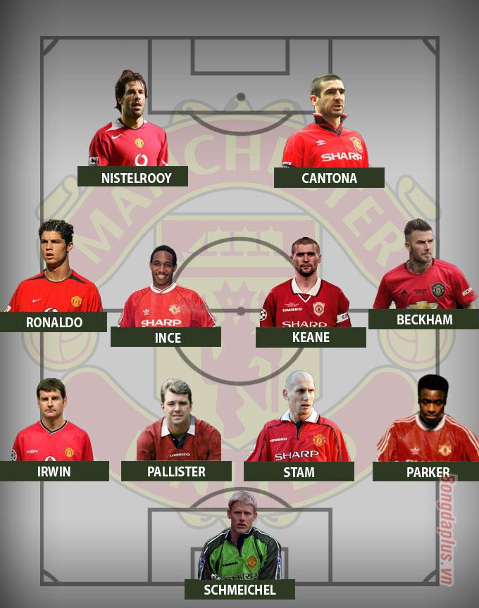 Đội hình các đồng đội xuất sắc nhất của Roy Keane