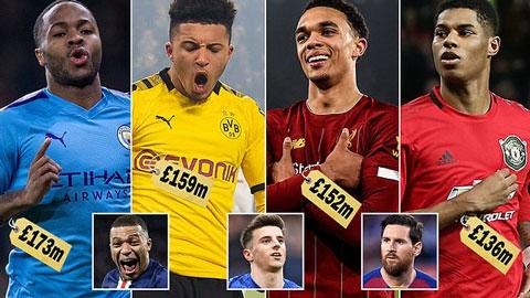 Top 10 ngôi sao đắt giá nhất thế giới: Sao trẻ Chelsea giá trị hơn Messi