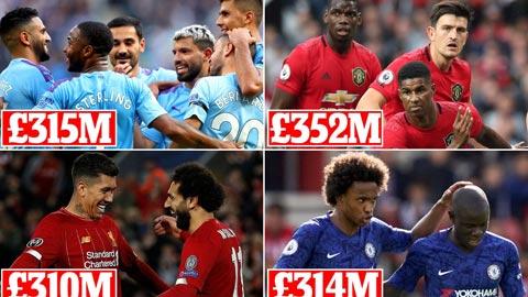 M.U ôm quỹ lương nặng nhất, gấp đôi mức trung bình tại Premier League