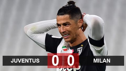 Kết quả Juventus 0-0 Milan (chung cuộc 1-1): Juve nhọc nhằn vào chung kết Coppa Italia
