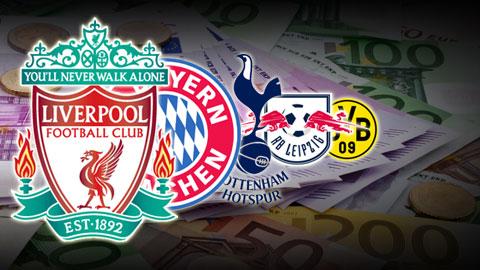 Liverpool và Bayern Munich là 2 CLB hiệu quả nhất trong việc mua sắm