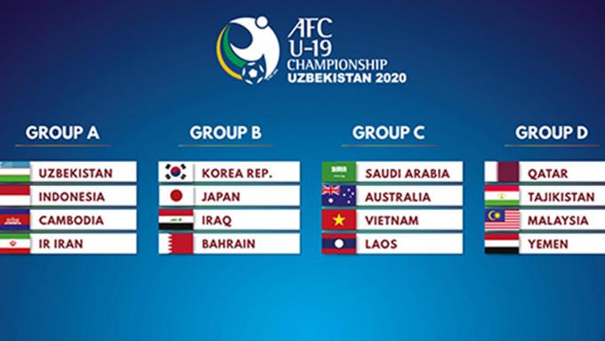 Kết quả bốc thăm VCK U19 châu Á 2020