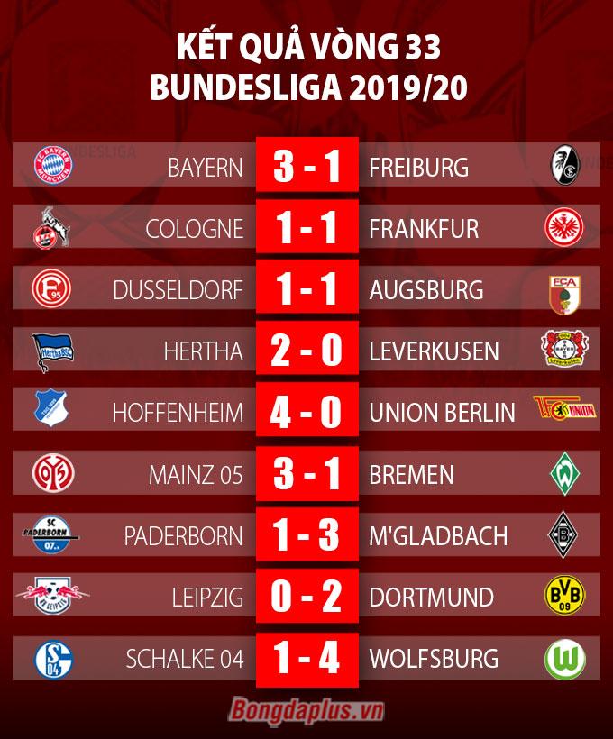 Kết quả Bayern 3-1 Freiburg: Show diễn của Lewandowski