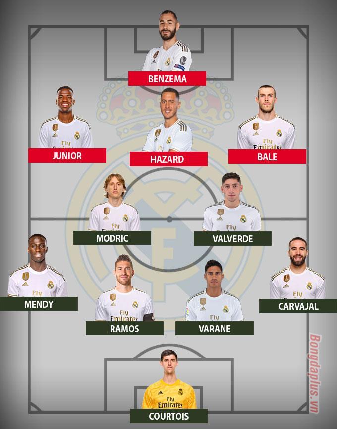 Đội hình xuất phát của Real Madrid trong trận gặp Mallorca