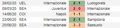 Nhận định bóng đá Parma vs Inter, 02h45 ngày 28/6
