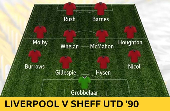 Đội hình Liverpool lúc bắt đầu hành trình 30 năm tìm kiếm chức vô địch Anh