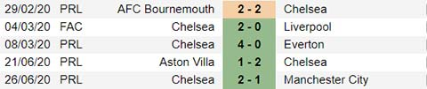 Nhận định bóng đá Leicester vs Chelsea, 22h00 ngày 28/6: Bản lĩnh đấu cúp của Chelsea