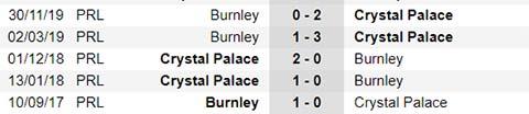 Nhận định bóng đá Crystal Palace vs Burnley, 02h00 ngày 30/6