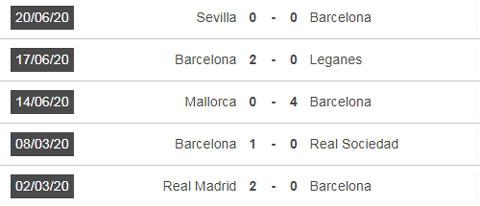 Trực tiếp Celta Vigo 0-0 Barca: Pique đánh đầu dội xà ngang