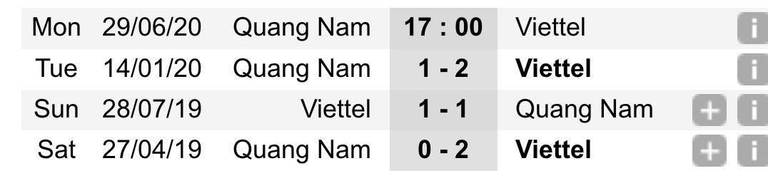 Nhận định bóng đá Quảng Nam vs Viettel, 17h00 ngày 29/6: Người cùng cảnh ngộ