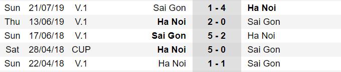Nhận định bóng đá Hà Nội vs Sài Gòn, 19h15 ngày 30/6
