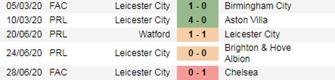 Nhận định bóng đá Everton vs Leicester, 00h00 ngày 2/7