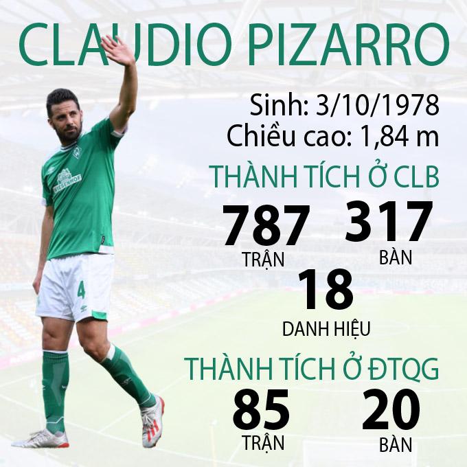 Claudio Pizarro và Mario Gomez thông báo giải nghệ