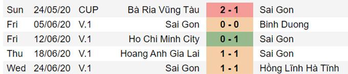 19h15 chiều nay, trực tiếpHà Nội vs Sài Gòn