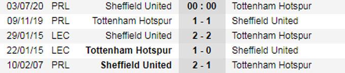 Nhận định bóng đá Sheffield Utd vs Tottenham, 00h00 ngày 3/7