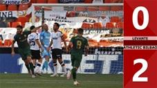Valencia 0-2 Athletic Bilbao (Vòng 33 La Liga 2019/20)