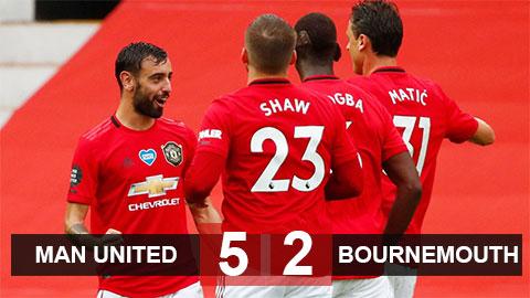 M.U 5-2 Bournemouth: Mở tiệc tại Old Trafford