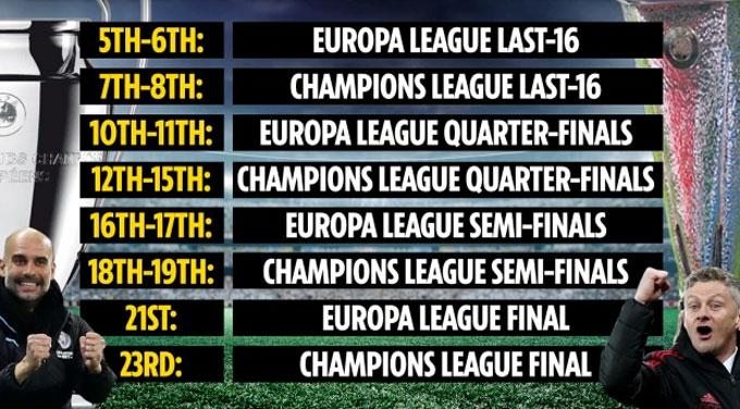 Lịch thi đấu của Champions League và Europa League được xác định