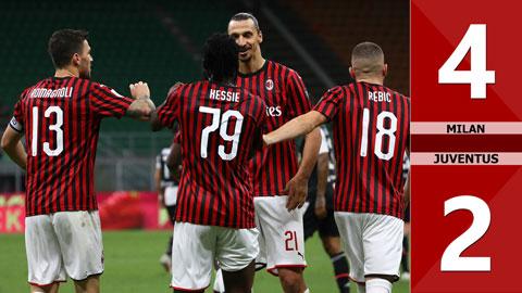 AC Milan 4-2 Juventus (Vòng 31 Serie A 2019/20)