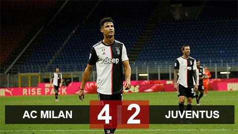 Milan 4-2 Juventus: Ngược dòng không tưởng