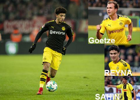 Sancho bỏ Man City đến Dortmund, nơi các bậc đàn anh như Sahin, Goetze và Reyna từng nằm trong Top 10 cầu thủ trẻ nhất ra sân ở Bundesliga