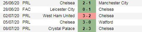 5 trận gần nhất