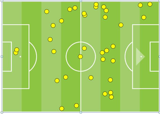 Những pha chạm bóng của Kane trong vòng cấm ở trận đấu với M.U