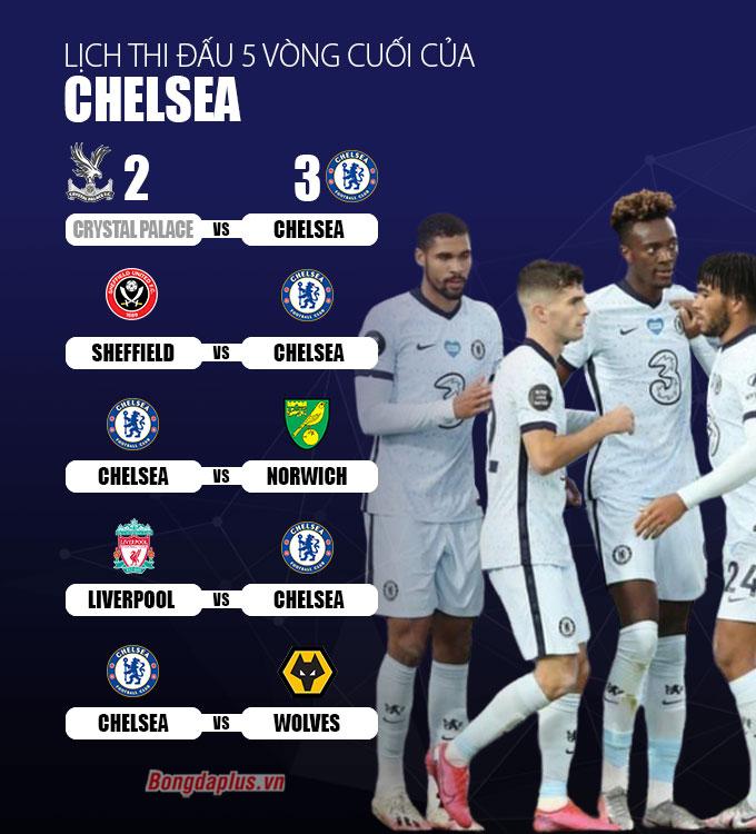 Chelsea đang chơi rất ổn định