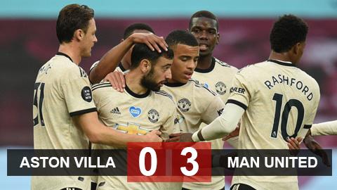 Aston Villa 0-3 Man United: Fernandes, Greenwood, Pogba cùng lập công, M.U chỉ còn kém Leicester 1 điểm