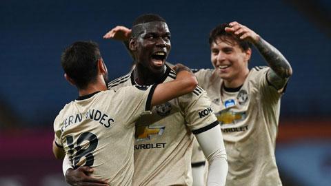 Nếu Man City bị cấm, M.U yên tâm có suất dự Champions League