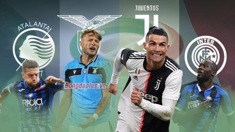"""Cuộc đua vô địch Serie A: Lazio tự bắn vào chân, Juve """"lết"""" dần tới ngôi vương"""