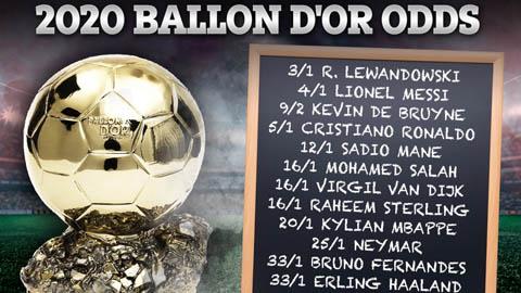 Quả bóng Vàng 2020: Lewandowski xếp trên Messi và Ronaldo trong mắt nhà cái