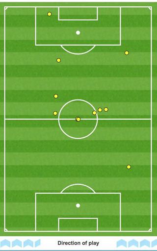 Số lần chạm bóng của Vardy trong hiệp 2 trận gặp Bournemouth