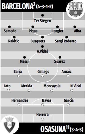 ĐỘI HÌNH DỰ KIẾN Barcelona vs Osasuna