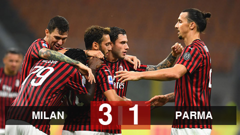 Kết quả Milan 3-1 Parma: Ibrahimovic không tỏa sáng, Milan vẫn ngược dòng có 3 điểm
