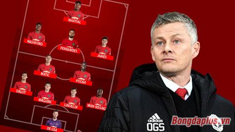 M.U dùng đội hình nào đấu Crystal Palace nếu vắng Greenwood, Shaw và Williams?