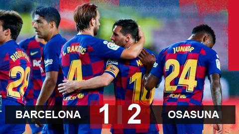 Barca 1-2 Osasuna: Messi và đồng đội trở thành cựu vương