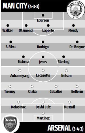 đội hình dự kiến của Man City và Arsenal