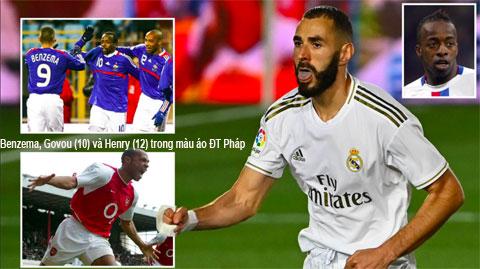 Govou (ảnh nhỏ, bên phải) đánh giá Henry nhanh và khéo, còn Benzema (ảnh lớn) toàn diện hơn