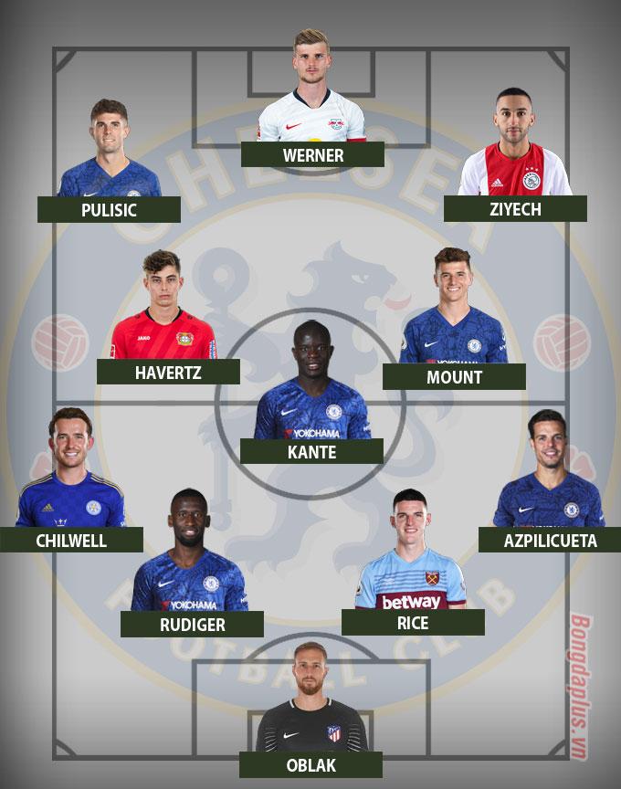 Đội hình của Chelsea mùa tới nếu hoàn thành các thương vụ chuyển nhượng