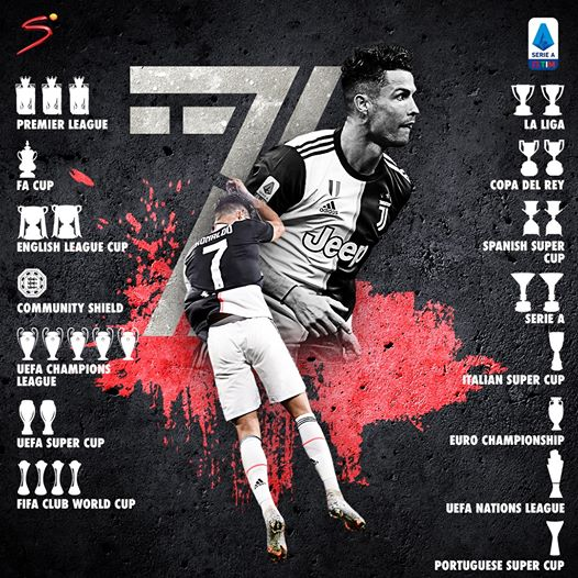 30 danh hiệu của Ronaldo
