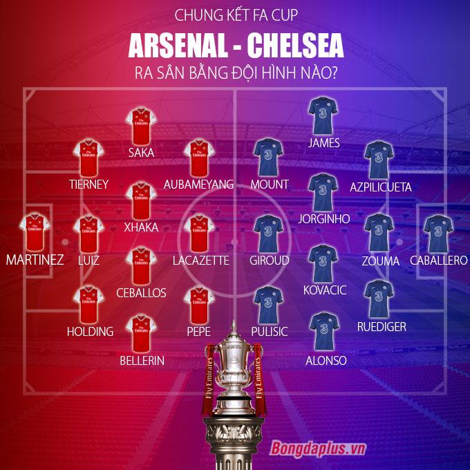 Đội hình dự kiến Chelsea và Arsenal ở chung kết FA Cup